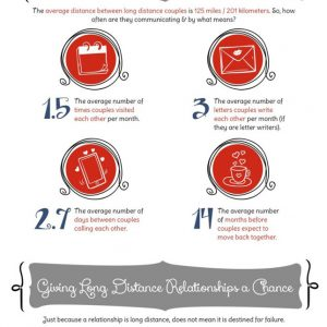 How To Make Long Distance Relationships Work {Infographic}