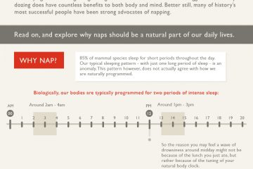 Health-Benefits-of-Napping