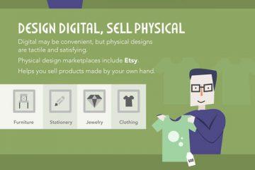 Broke-Designer's-Guide-to-Making-Money-Online