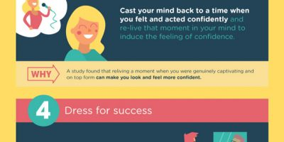 How to Look Confident When You're Not {Infographic}