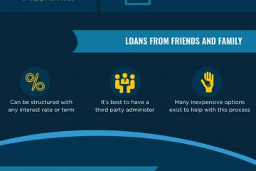 startup-business-loan