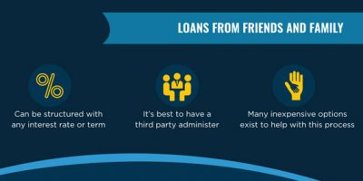 15 Ways To Get a Startup Business Loan {Infographic}