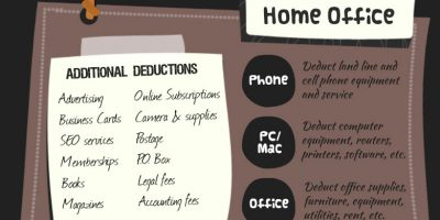 Tax Deductions for Bloggers {Infographic}