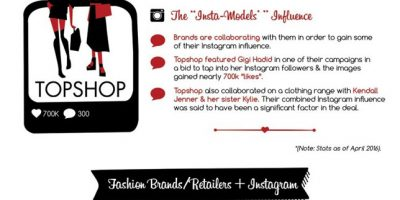 Instagram & Fashion Industry {Infographic}