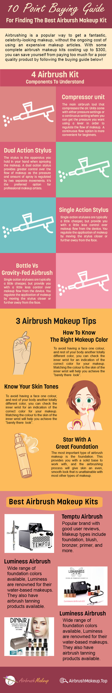 Airbrush-Makeup-Kit-Buying-Guide