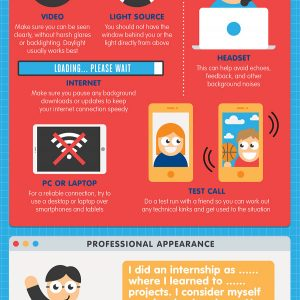 How to Ace Your Skype Interview {Infographic}