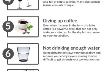 10-Causes-of-a-Slow-Metabolism