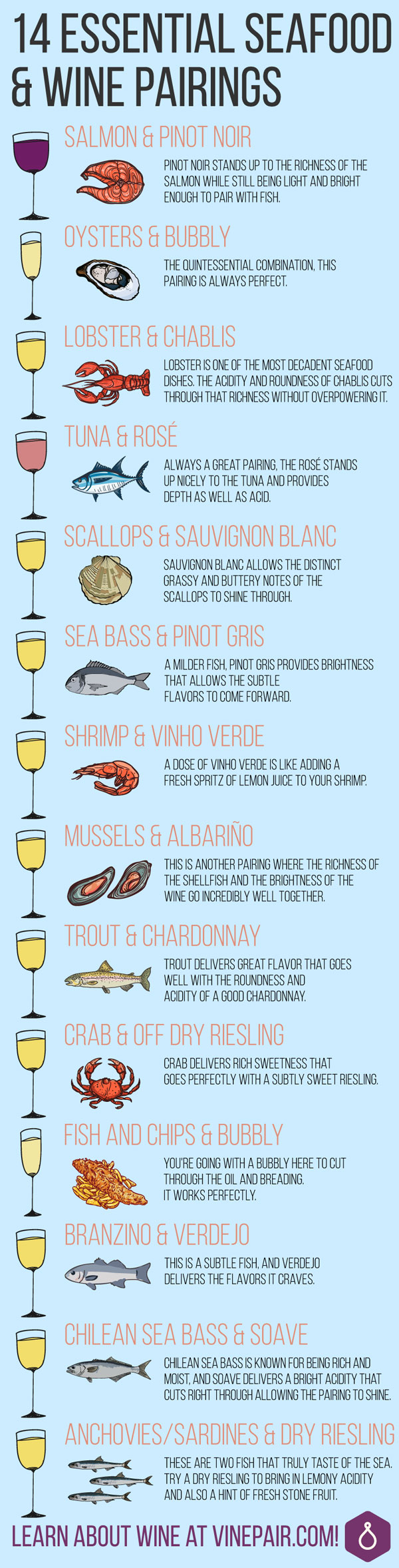 Pairing-Wine-with-Seafood
