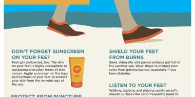 Protecting Your Feet At the Beach {Infographic}