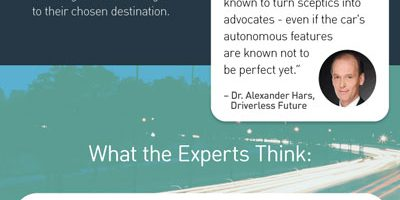 When Are Driverless Cars Coming? {Infographic}