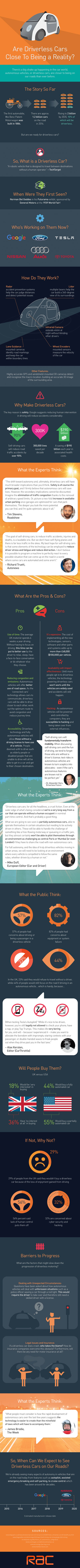 driverless-cars-coming