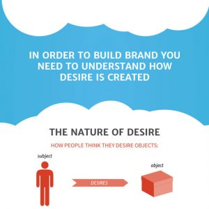 Advertising Demystified Infographic