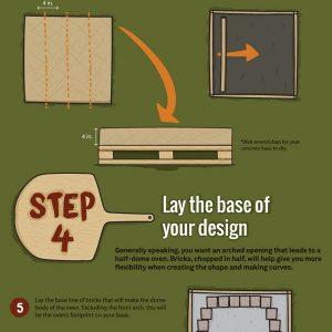 DIY Backyard Pizza Oven {Infographic}