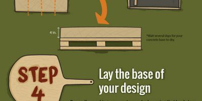 DIY Backyard Pizza Oven {Infographic}