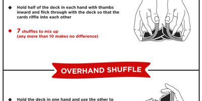 Card Shuffling Facts {Infographic}