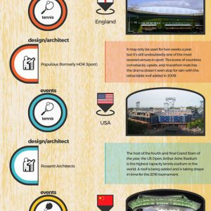 Greatest Stadiums Ever Built {Infographic}