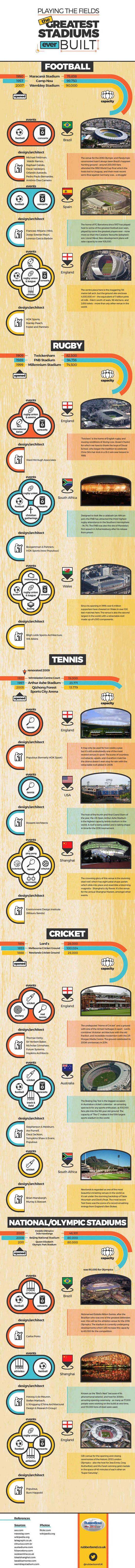 Greatest-Stadiums-Ever-Built