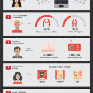 10 Myths About YouTube Users {Infographic}