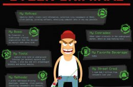 hacker-profile