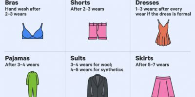 How Often You Should Wash Your Clothes {Infographic}