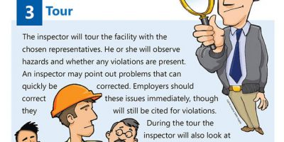 OSHA Inspections: What To Expect? {Infographic}