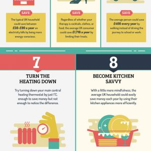 10 Simple Lifestyle Changes To Save Money