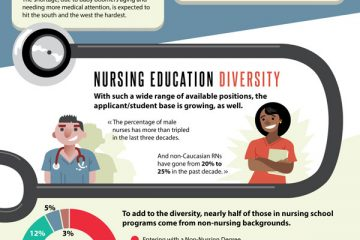 The-Highs-and-Lows-of-Nursing