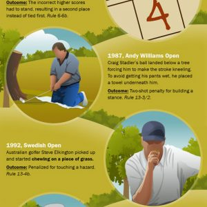 Golf's Unusual Rules {Infographic}