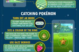Inside-Pokemon-Go