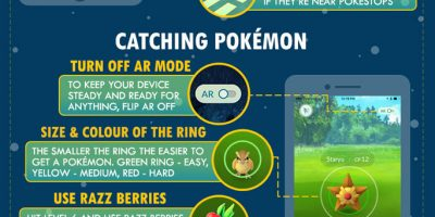 Inside the World of Pokemon Go {Infographic}