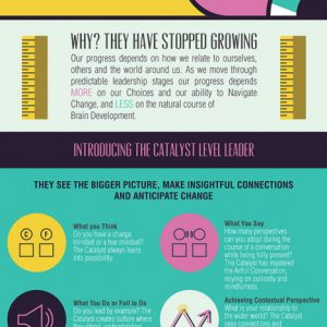 Thinking Beyond The Box {Infographic}