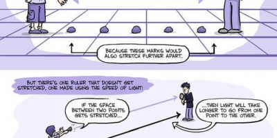 Gravitational Waves Explained {Infographic}