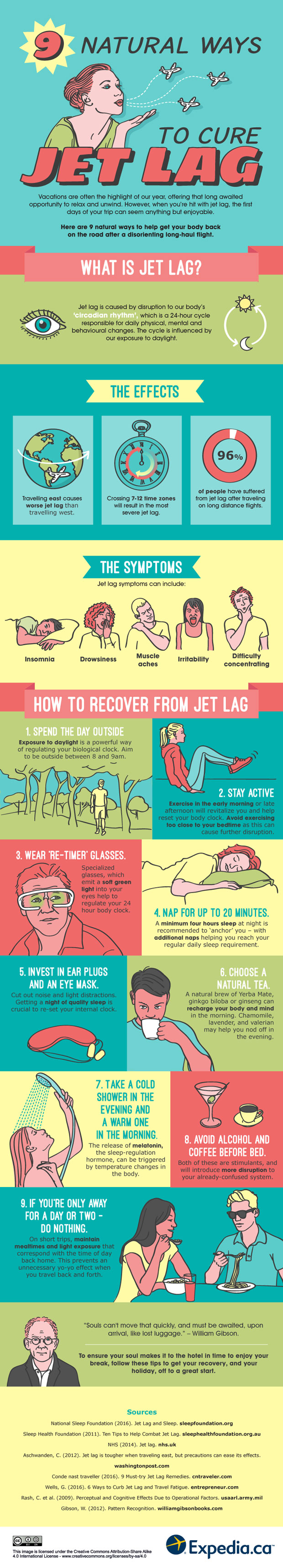 Natural Ways To Deal With Jet Lag
