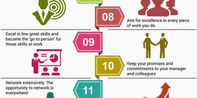20 Ways To Be Indispensable At Work {Infographic}