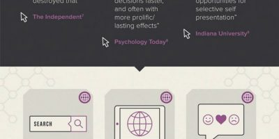 How Technology Is Ruining Your Mind {Infographic}