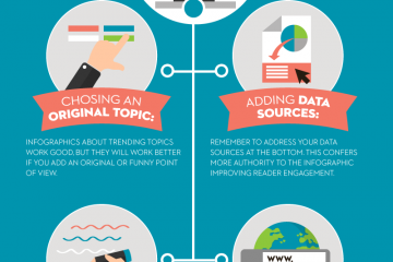 how-to-submit-an-infographic