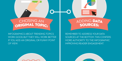 How to Submit Your Infographics Like a Pro
