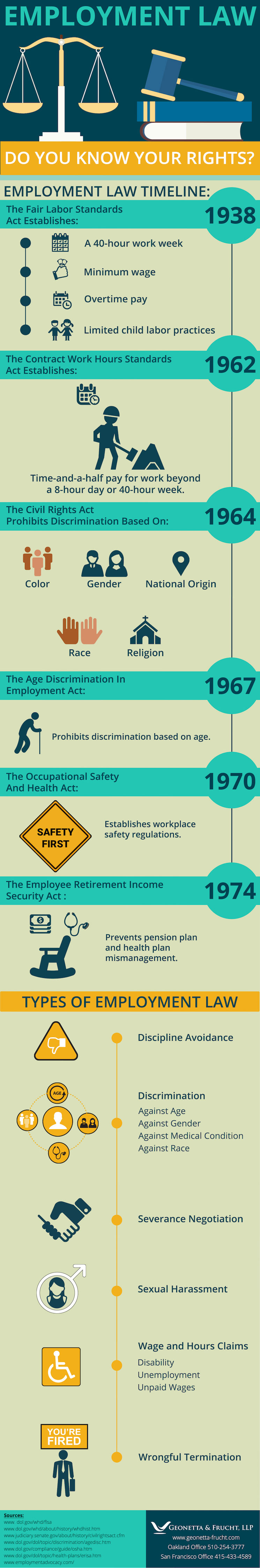 employment-laws