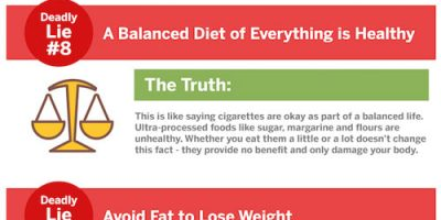15 Deadly Lies of Diet & Nutrition {Infographic}