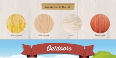 What Wood Would Work? {Infographic}