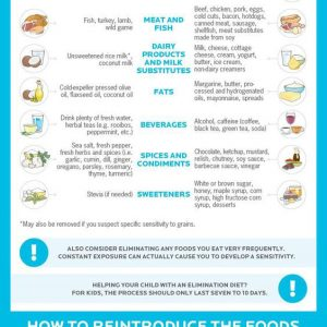 Elimination Diet To Get Healthy {Infographic}