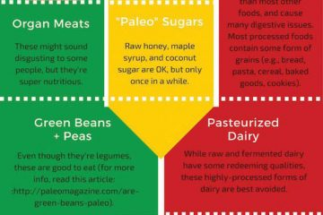 paleo-food-list