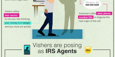 How to Recognize and Avoid Phishing Attacks {Infographic}