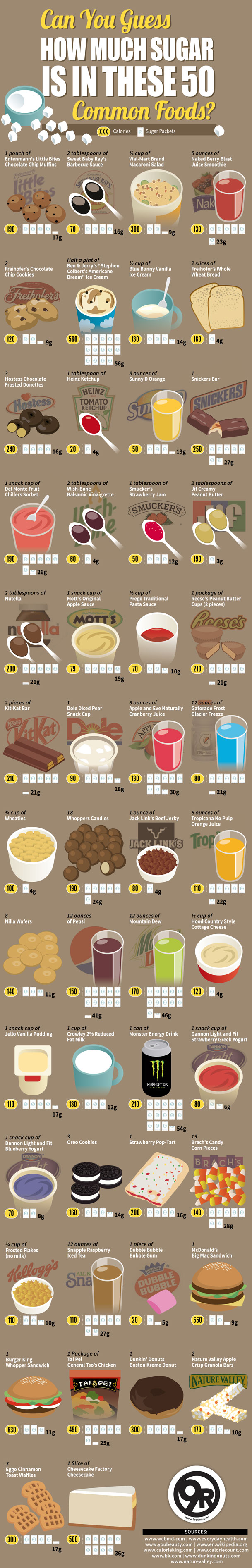 sugar-common-foods