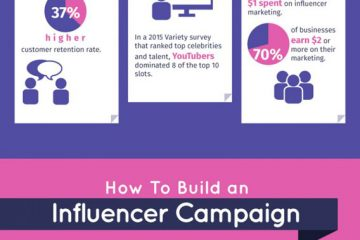 reaching-out-to-influencers