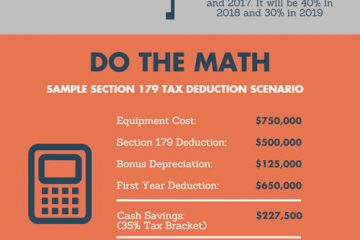 section-179-tax-deduction-for-businesses