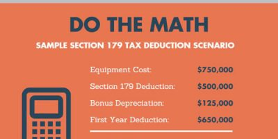 Section 179 Tax Deduction for Businesses {Infographic}