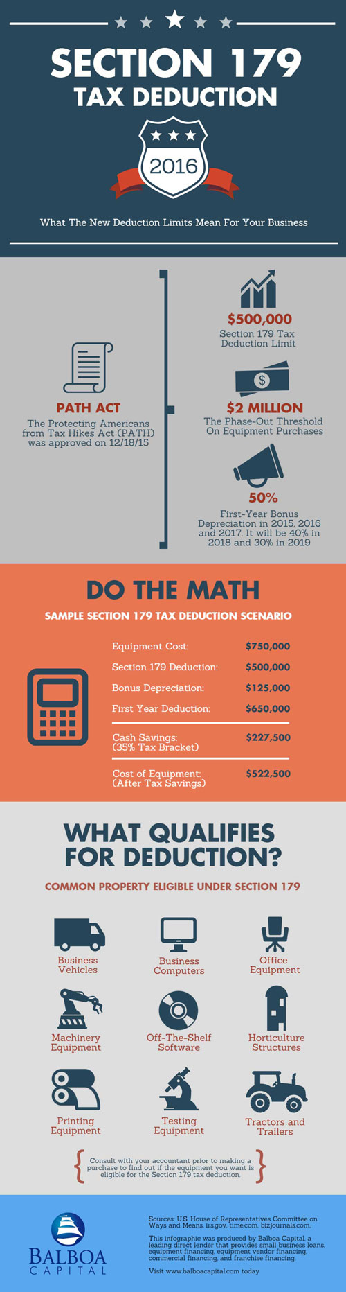 Section 179 Tax Deduction For Businesses {infographic. Hampton College Virginia Pc Telephone Service. Starting Salary Mechanical Engineer. Single Invoice Factoring Uc Graduate Programs. Life Medical Equipment Enterprise Nas Storage. Annual Travel Insurance Policies. Redeeming United Miles Vacations For Teachers. Best Criminal Lawyer In Texas. Create Html Email Templates Capitol One Auto