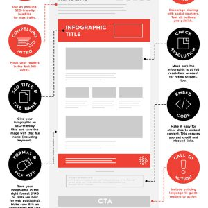 Optimize Your Infographic for Traffic