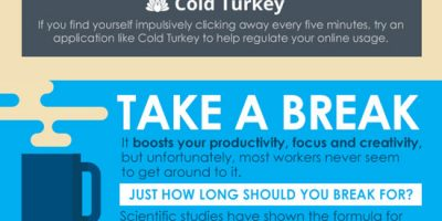 Work from Home Optimization Guide {Infographic}